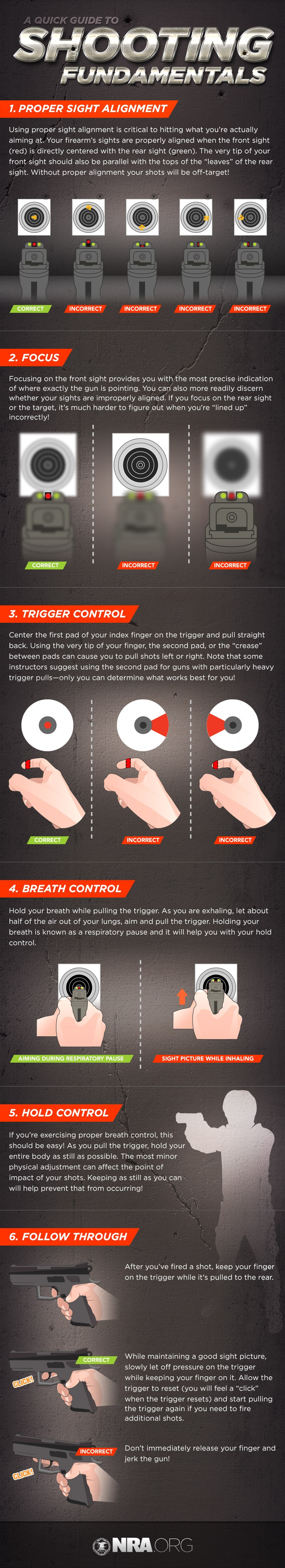 INFOGRAPHIC: A Quick Guide to Shooting Fundamentals