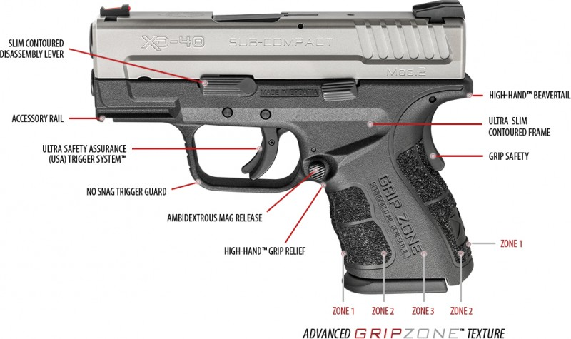 REVIEW: Springfield XD Mod.2 series (VIDEO)